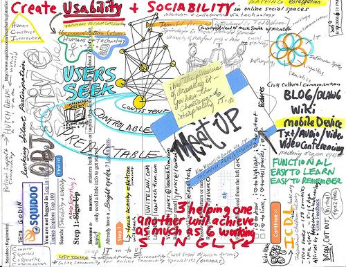 Digital literacy notes